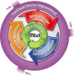 itil-foudation-3
